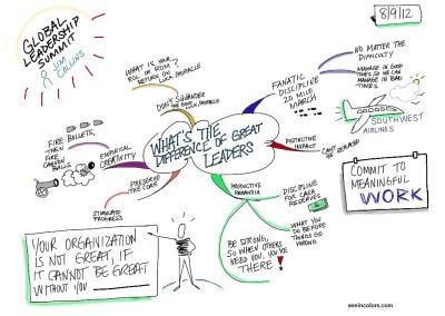 global-leadership-summit---jim-collins_7761588578_o