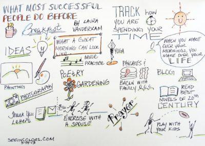 morning-people---success_8784213936_o