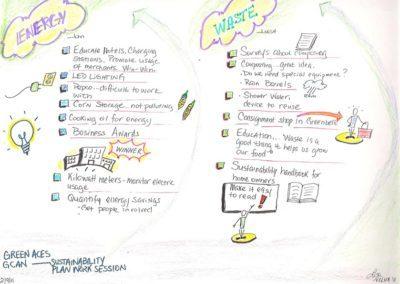 sustainability-plan-work-session-energy---waste-1-of-4_5436594791_o