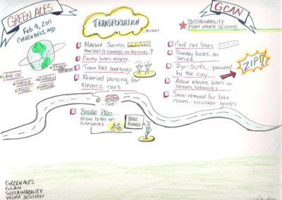 sustainability-plan-work-session-graphic-recording---transportation-1-of-4_5437204746_o