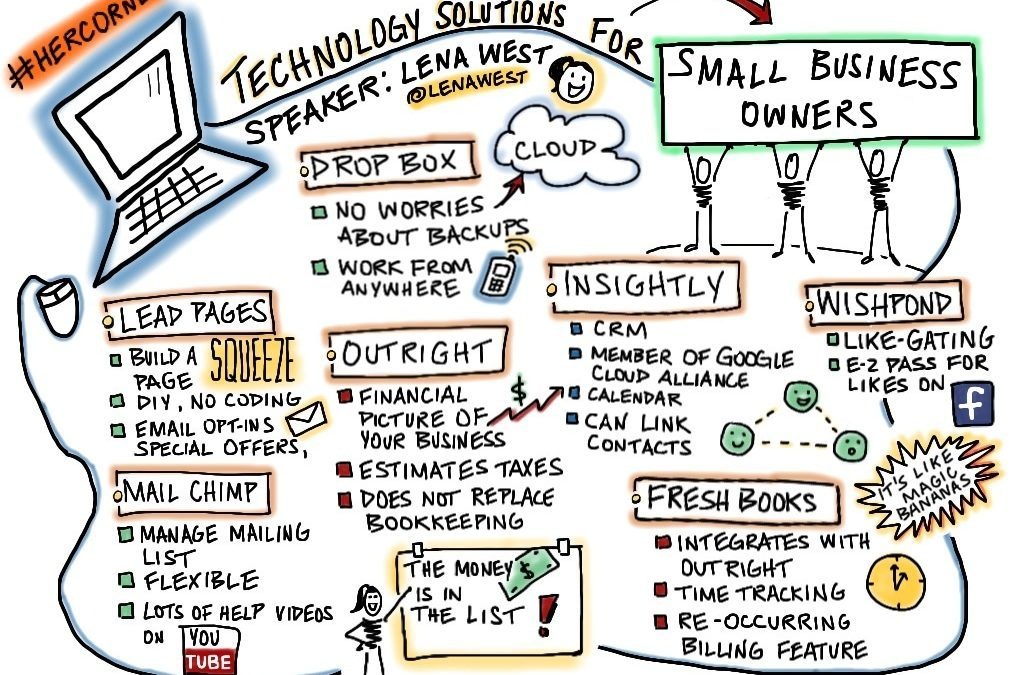 Technology Solutions for Small Business Owners