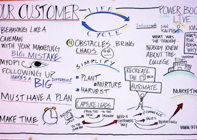 your-customer-life-cycle_8089881712_o