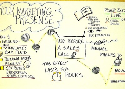 your-marketing-presence_8089881496_o