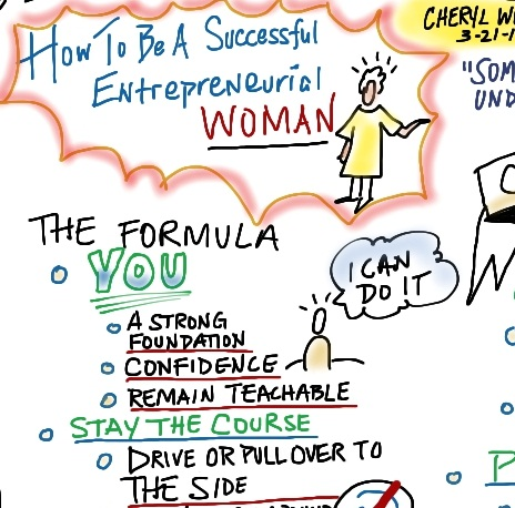 Sketchnotes: How to be a Successful Entrepreneurial Woman