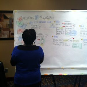 Graphic Recording, Graphic Facilitation, Lisa Nelson, See In Colors, #PBL12, Pamela Slim
