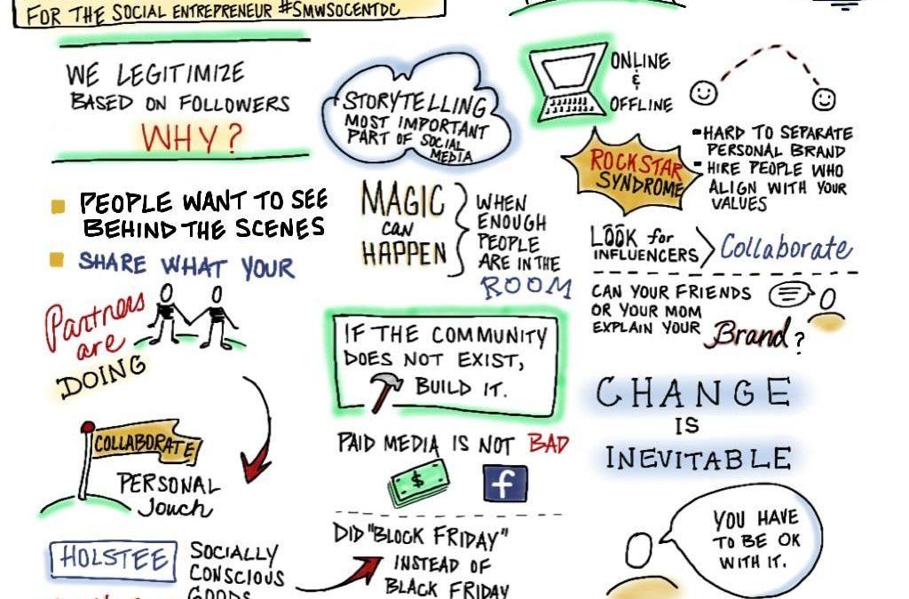 Social Media Strategies for Social Entrepreneurs | Graphic