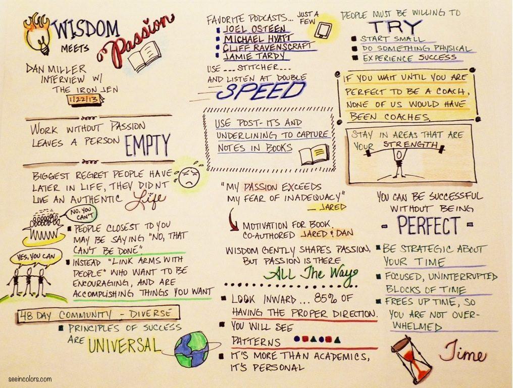Dan Miller, 48 days, Wisdom Meets Passion, Jen McDonough, Sketchnotes