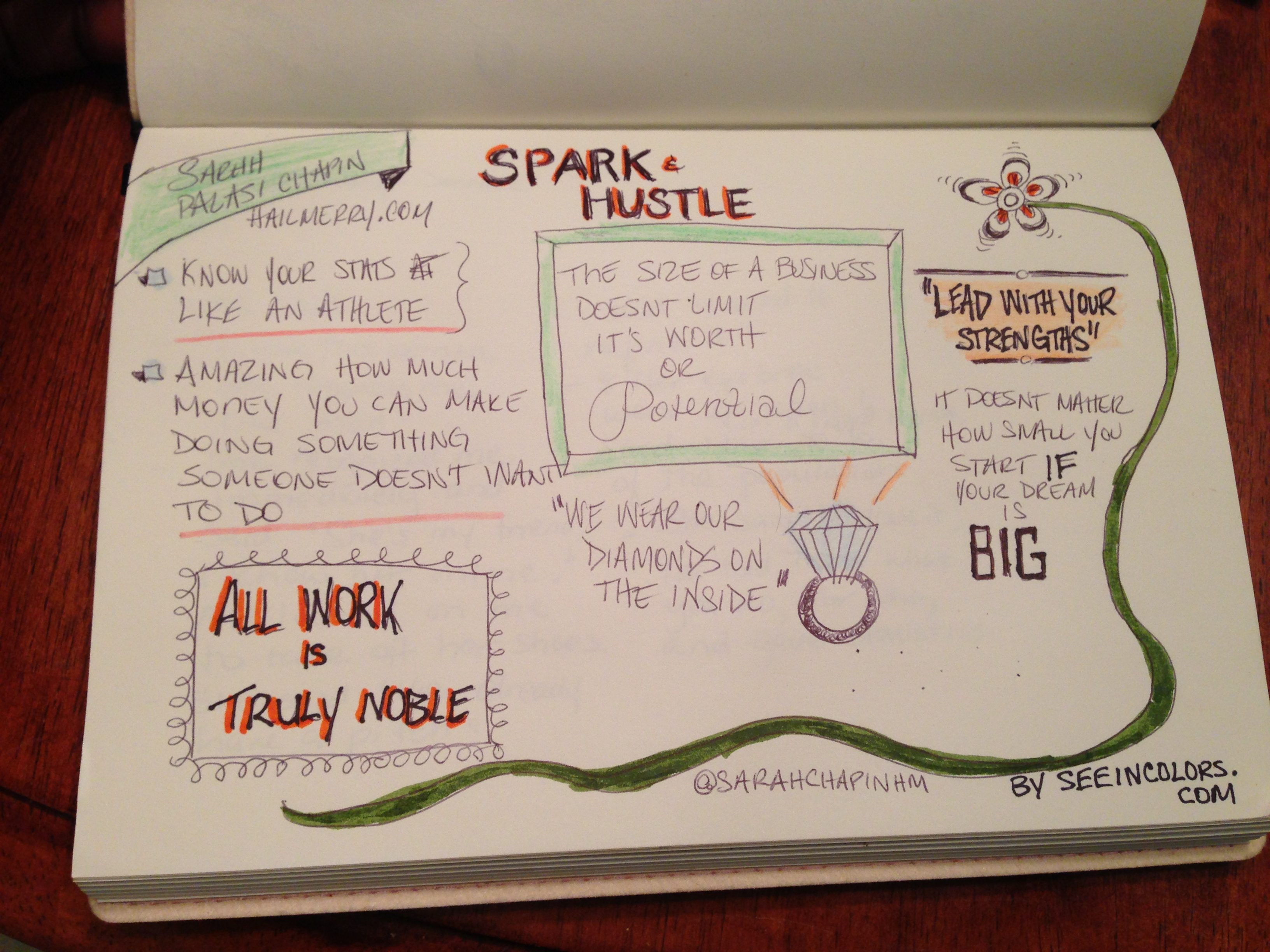 Hail Merry, Tory Johnson, Spark and Hustle, sketchnotes, Washington DC