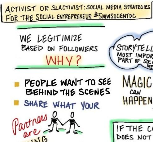 Social Media Strategies for Social Entrepreneurs