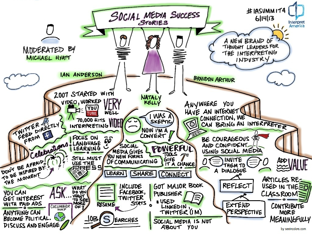 Social Media, Interpret America, sketchnotes, Panel, #iasummit4