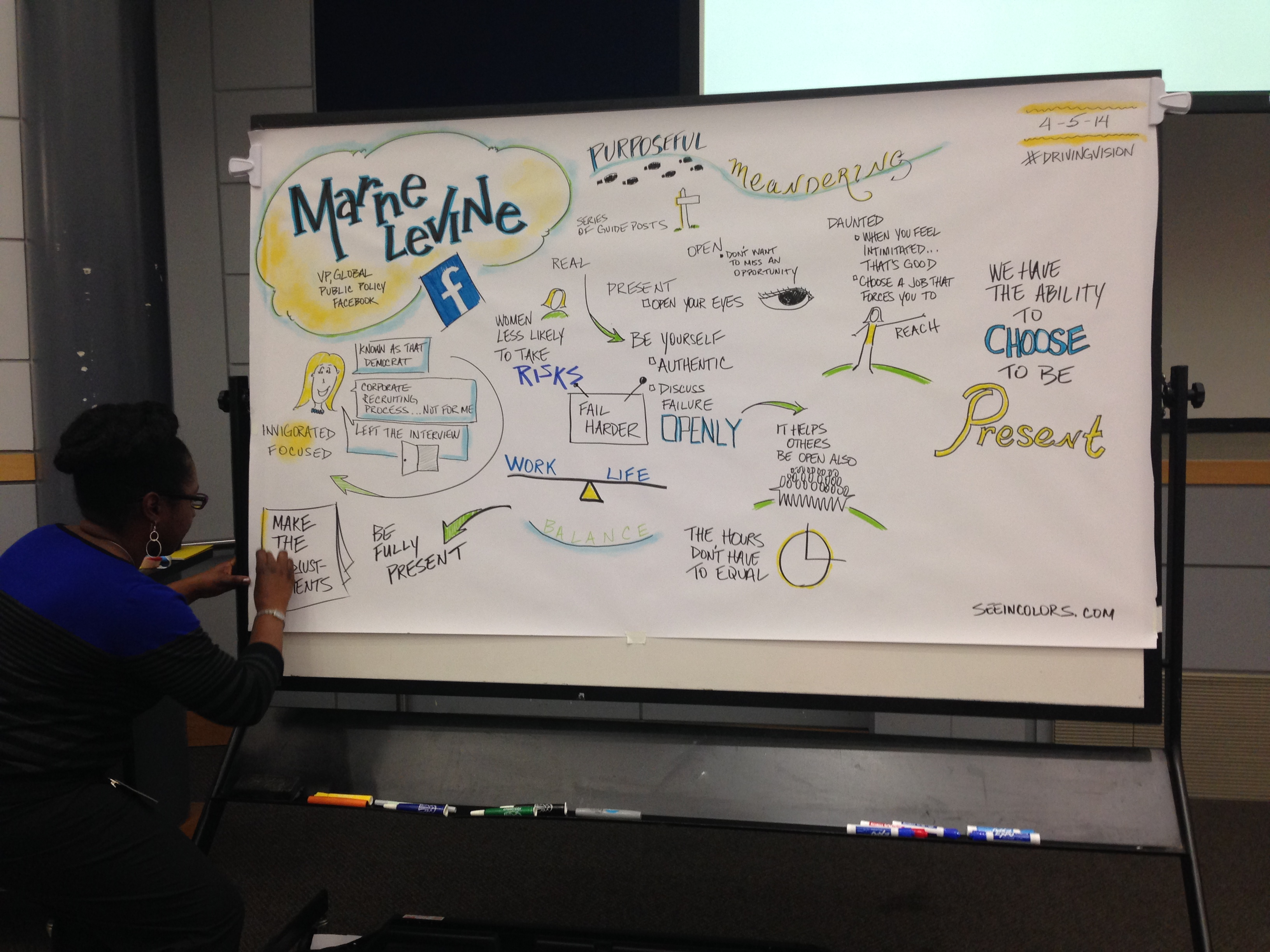 Marne Levine, Facebook, Graphic Recording, #GWWIB, George Washington University, Washington DC