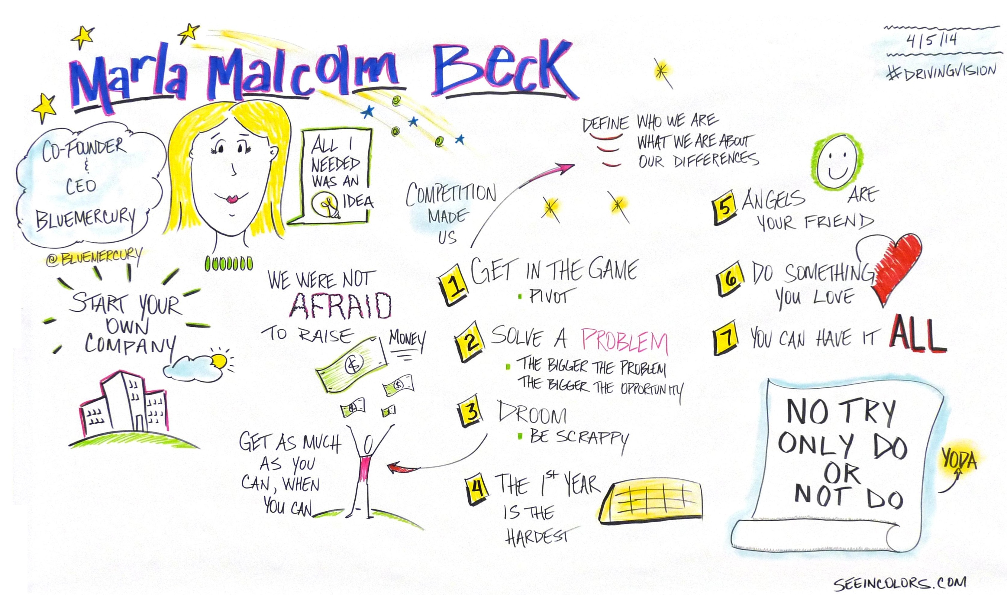 Marla Beck, BlueMercury, Graphic Recording, #GWWIB, George Washington University, Washington DC