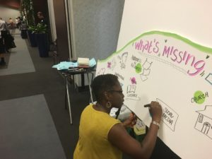 Lisa Nelson Graphic Recording #Cincytakesonpoverty What's Missing