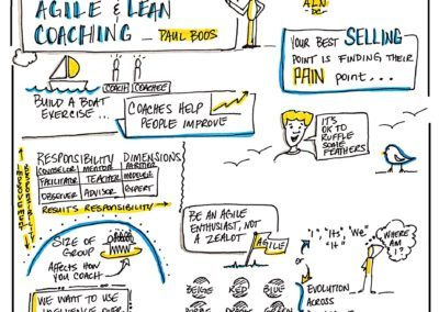 Paul Boos, Agile Leadership Network