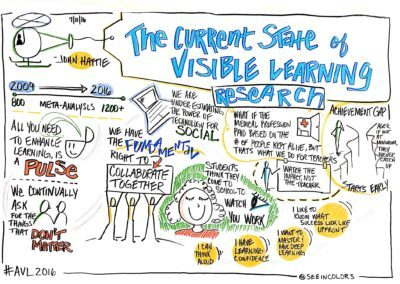 John Hattie - Keynote - Annual Visiible Learning Conference