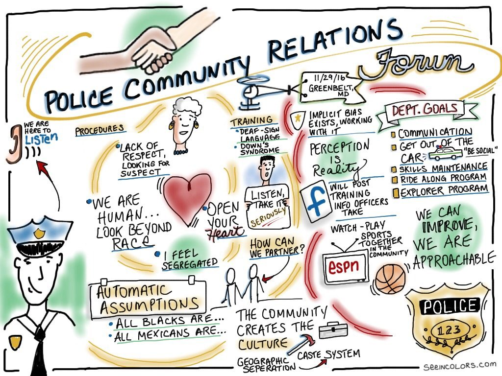 Sketchnotes Police Community Relations Forum, Greenbelt MD