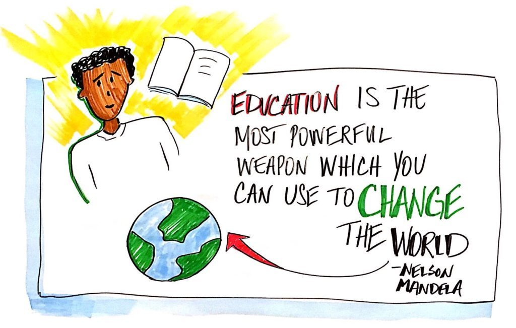 Education Quote by Nelson Mandela, Sketchnotes by Lisa Nelson