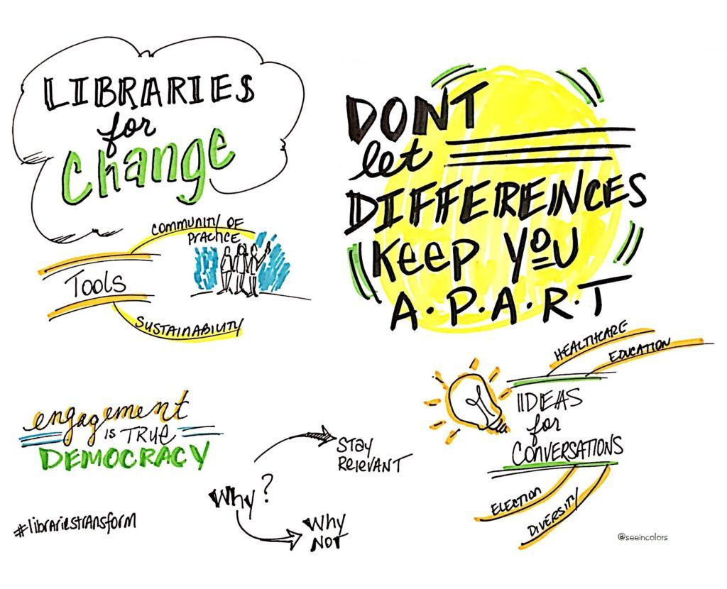 #librariestransform sketchnotes American Library Association NCDD