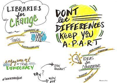 Webinar #librariestransform sketchnotes