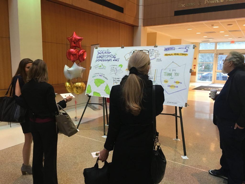 Graphic Recording, Social Enterprise Symposium at UMD Robert Smith School