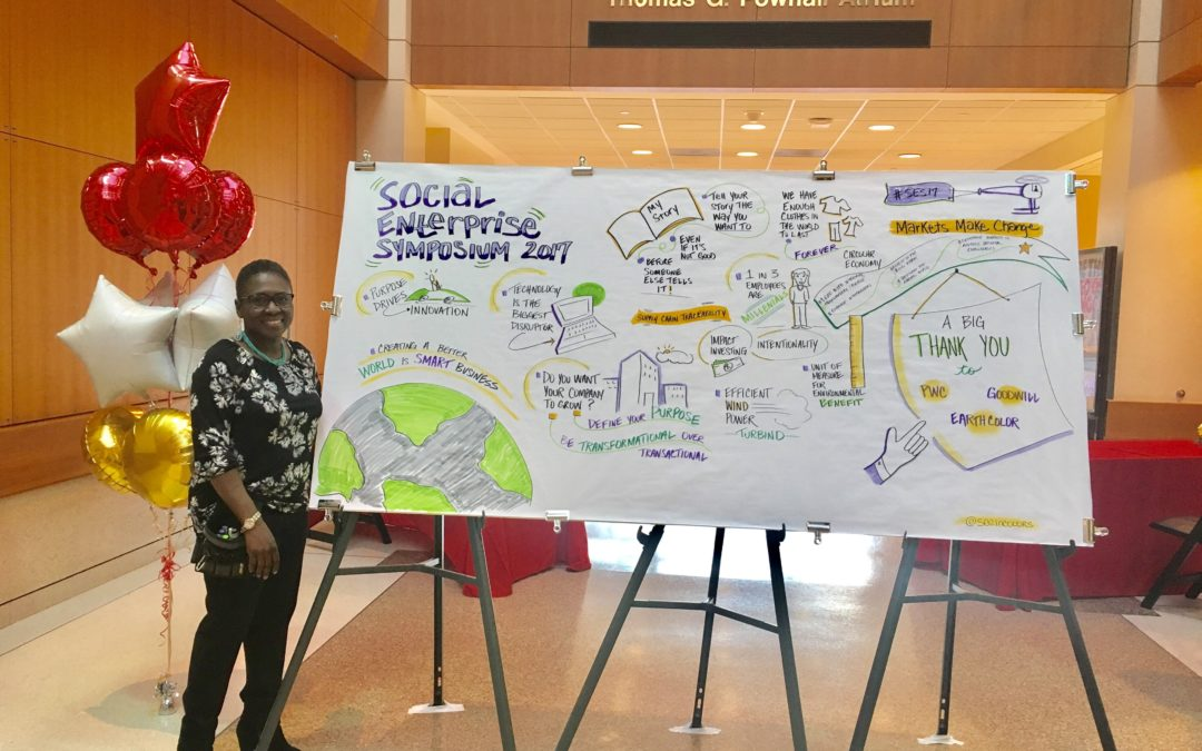 Project: Social Enterprise Symposium – University of Maryland