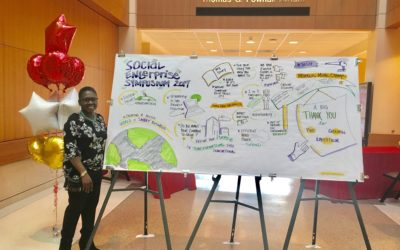 Project: Social Enterprise Symposium – University of Maryland