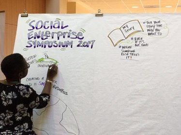 Social Enterprise Symposium - Graphic Recording, sketchnotes by Lisa Nelson