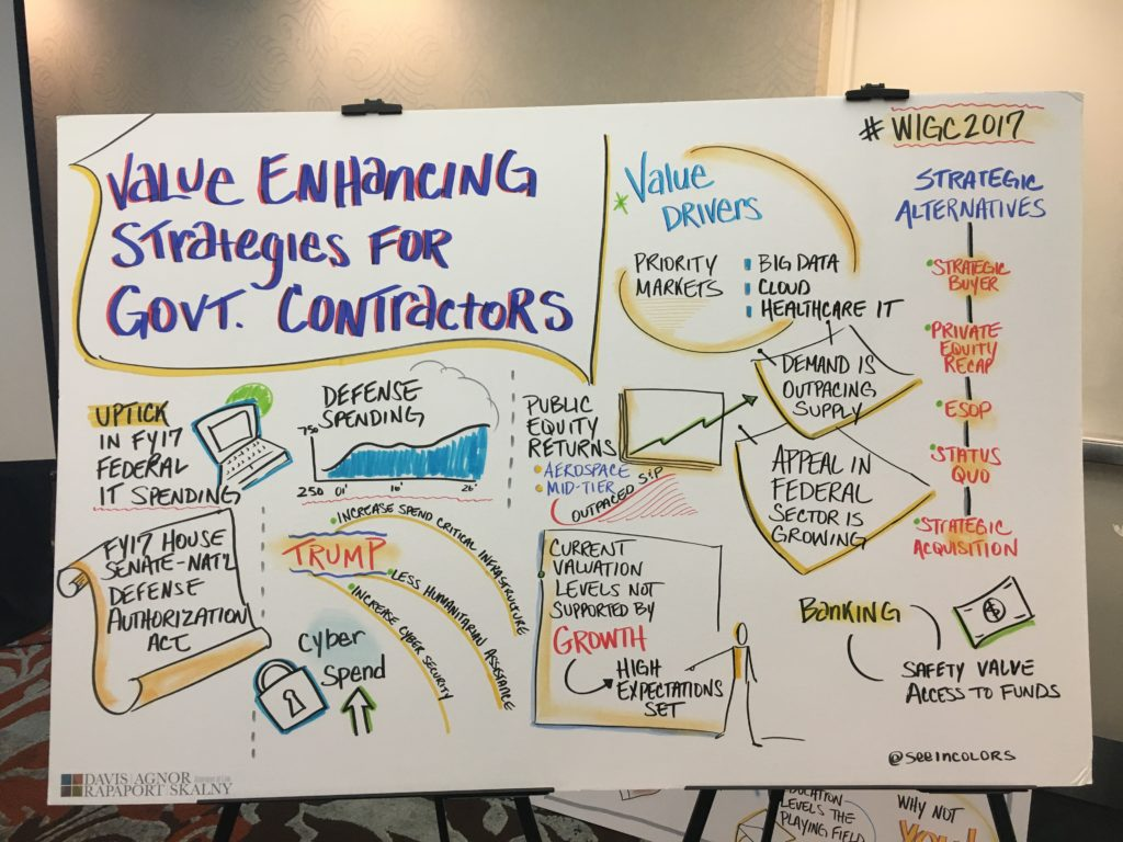 WIGC Conference Graphic Recording Sketchnotes Aronson Capital Partners