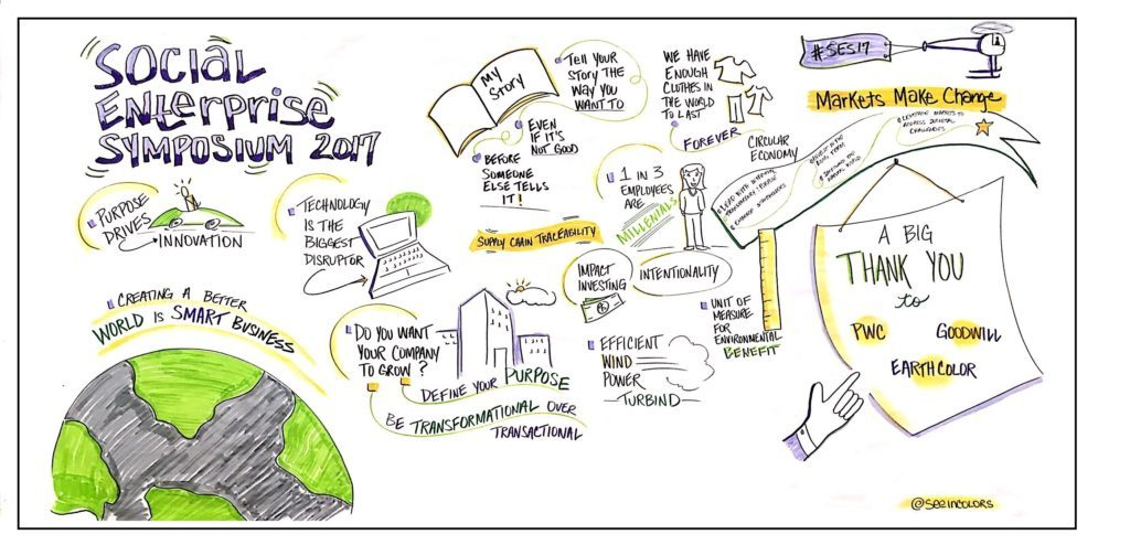 Social Enterprise Symposium - UMD Graphic Recording by Lisa Nelson