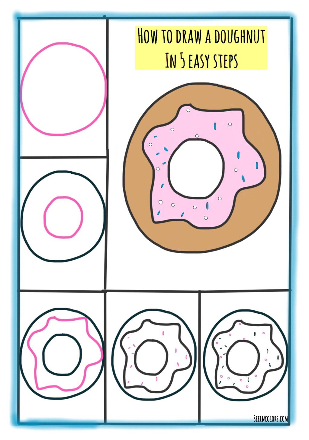How to Draw A Doughnut, sketchnotes