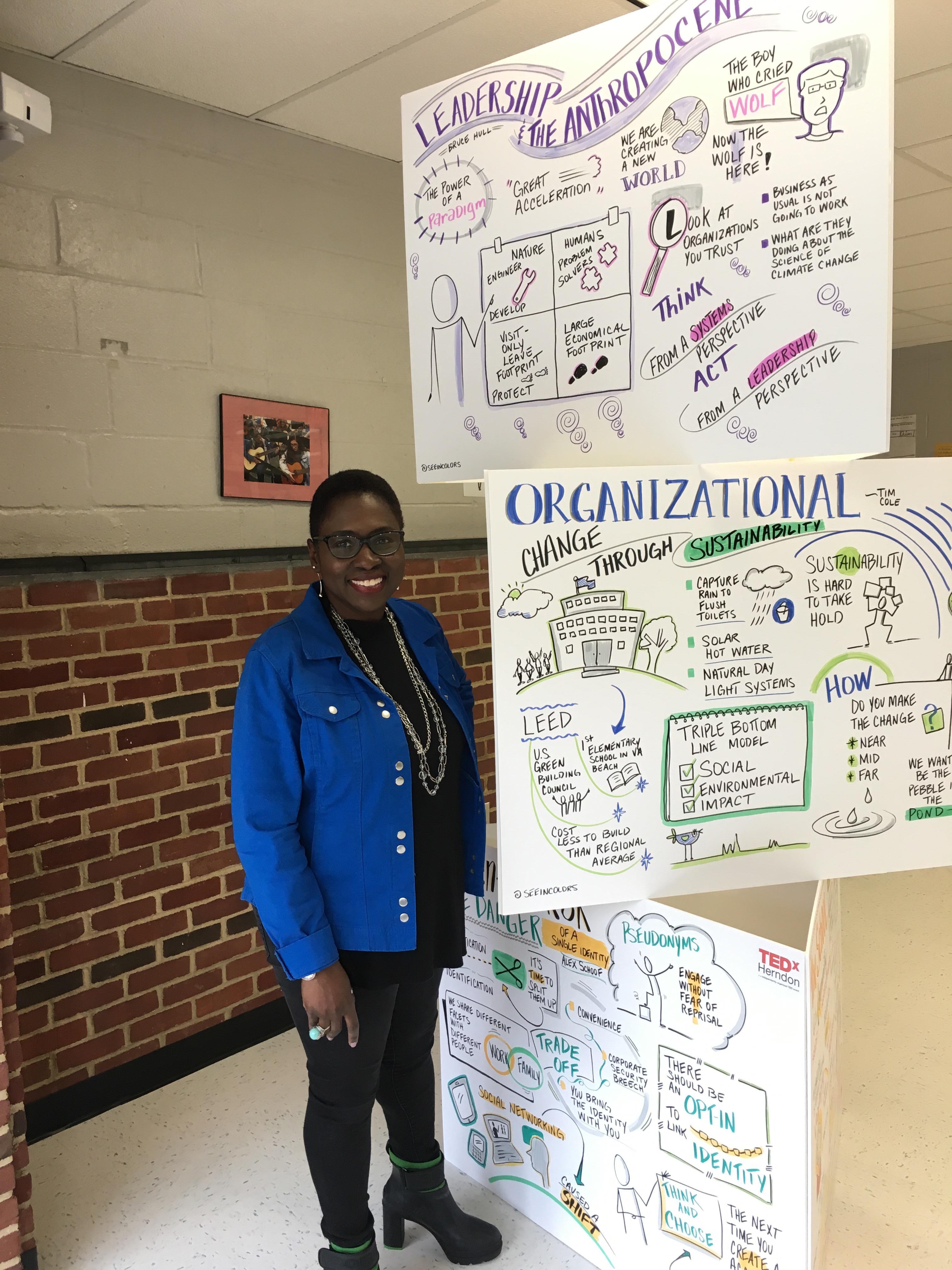 TedxHerndon Graphic Recording Sketchnotes Lisa Nelson