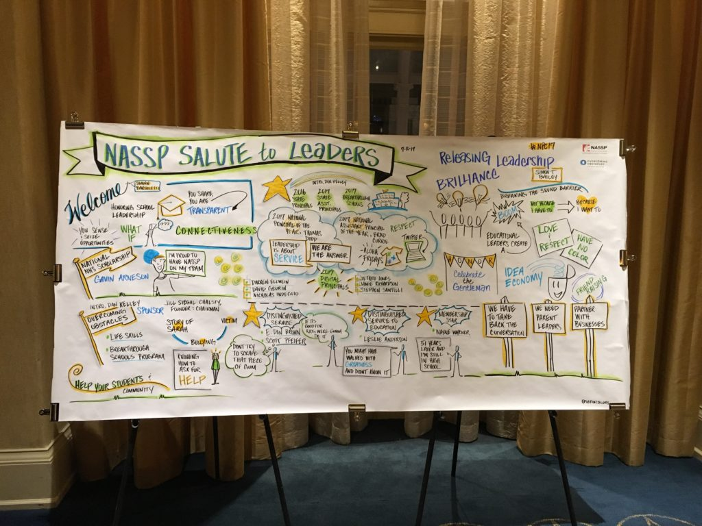 National Principals Conference, graphic recording, NASSP