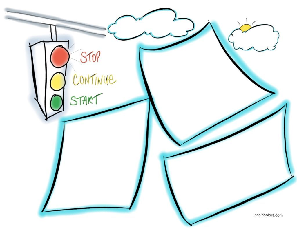 Stop, Continue, Start Template - Graphic Facilitation