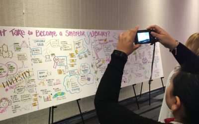 """Project: Graphic Recording for the OCLC Conference – """"Smarter Libraries"""""""