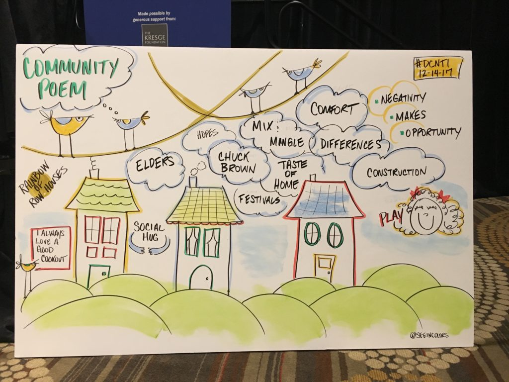 #DCNTI Neighborworks America Graphic Recording
